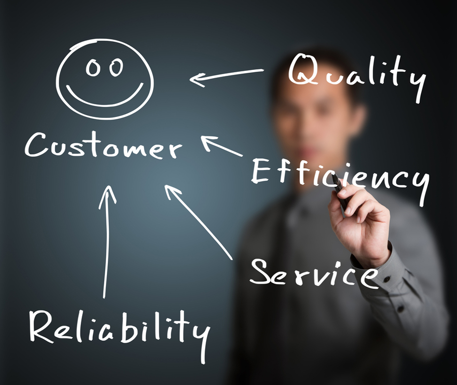 Customer Service Courses